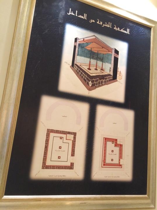 Seni bina Kaabah di Muzium Hudaibiyah